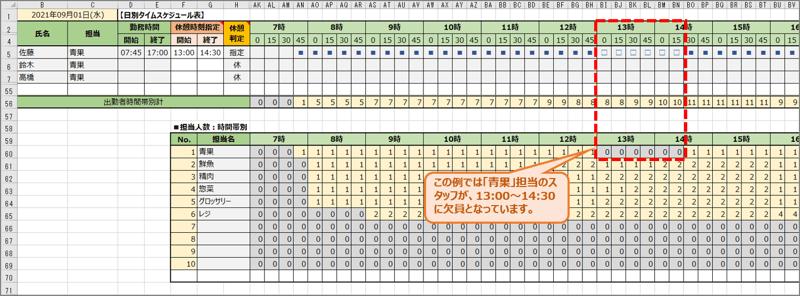 blog_excel2_手順07_担当業務