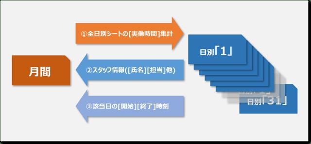 blog_excel2_関数説明01