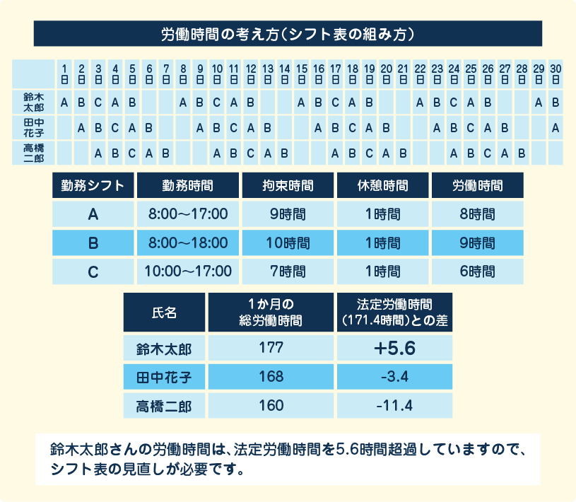 zu_henkei_2