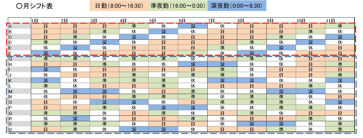 ナースのシフト表の例
